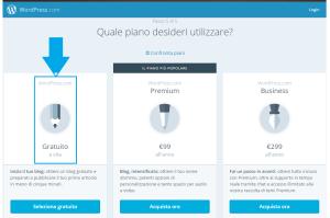 questa immagine mostra uno screenshot di wordpress che permette di creare siti web gratis