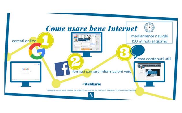 Come usare bene Internet mini Infografica