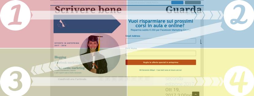 Esempio di layout z-pattern